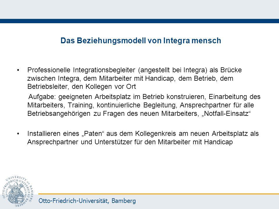 Otto-Friedrich-Universität, Bamberg Das Beziehungsmodell von Integra mensch Professionelle Integrationsbegleiter (angestellt bei Integra) als Brücke z