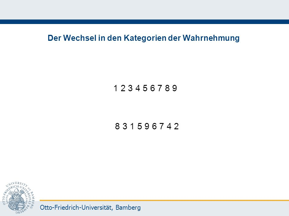 Der Wechsel in den Kategorien der Wahrnehmung 1 2 3 4 5 6 7 8 9 8 3 1 5 9 6 7 4 2