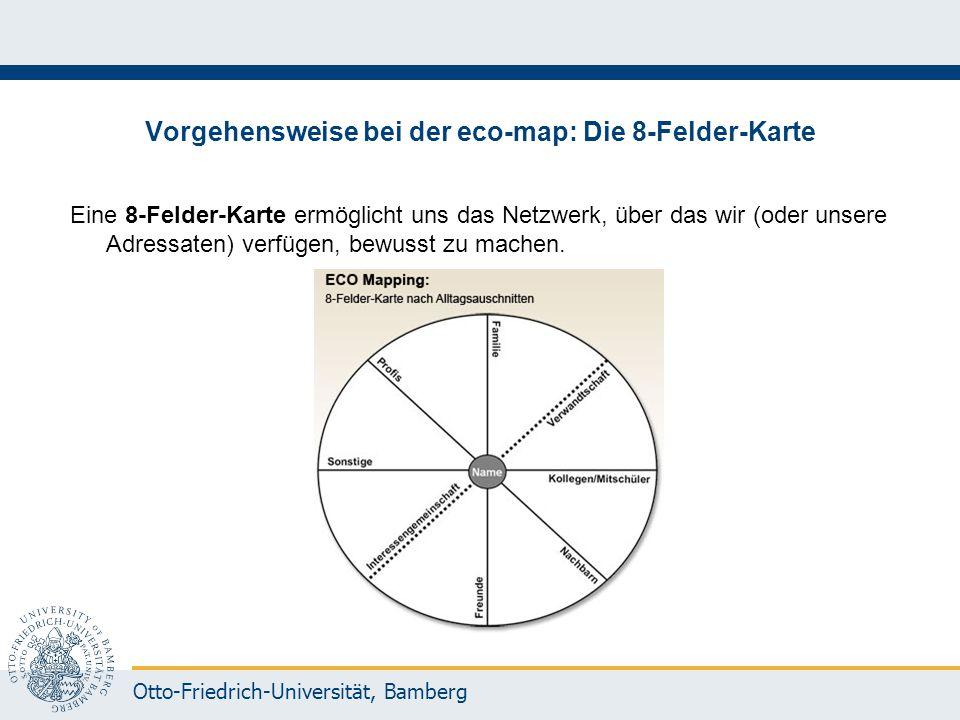 Otto-Friedrich-Universität, Bamberg Vorgehensweise bei der eco-map: Die 8-Felder-Karte Eine 8-Felder-Karte ermöglicht uns das Netzwerk, über das wir (