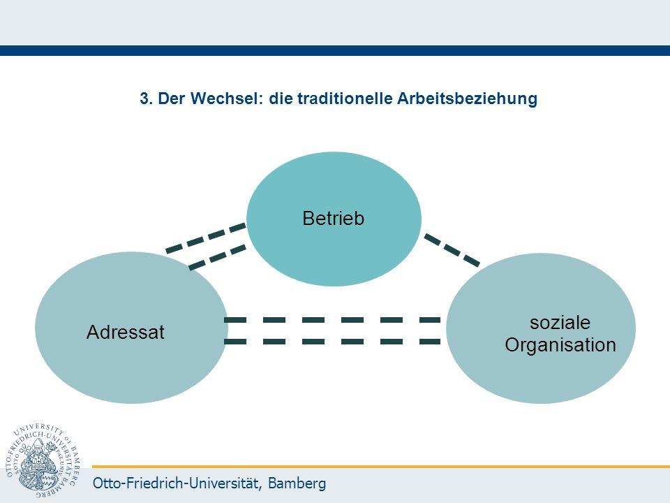 Otto-Friedrich-Universität, Bamberg 3. Der Wechsel: die traditionelle Arbeitsbeziehung Betrieb soziale Organisation Adressat