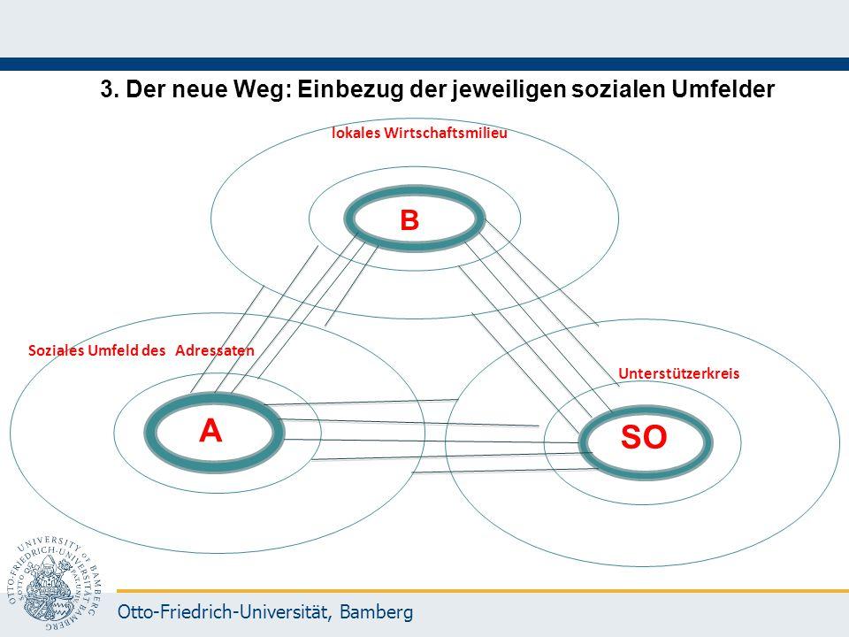 Otto-Friedrich-Universität, Bamberg Unterstützerkreis lokales Wirtschaftsmilieu 3. Der neue Weg: Einbezug der jeweiligen sozialen Umfelder A SO B Sozi