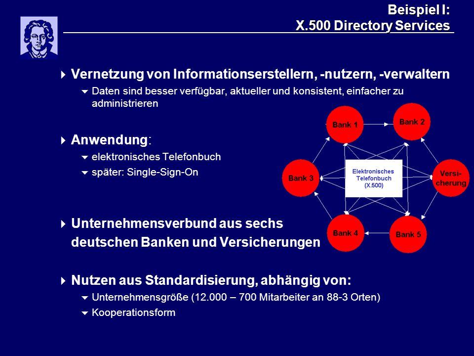Beispiel I: X.500 Directory Services  Vernetzung von Informationserstellern, -nutzern, -verwaltern  Daten sind besser verfügbar, aktueller und konsistent, einfacher zu administrieren  Anwendung:  elektronisches Telefonbuch  später: Single-Sign-On  Unternehmensverbund aus sechs deutschen Banken und Versicherungen  Nutzen aus Standardisierung, abhängig von:  Unternehmensgröße (12.000 – 700 Mitarbeiter an 88-3 Orten)  Kooperationsform