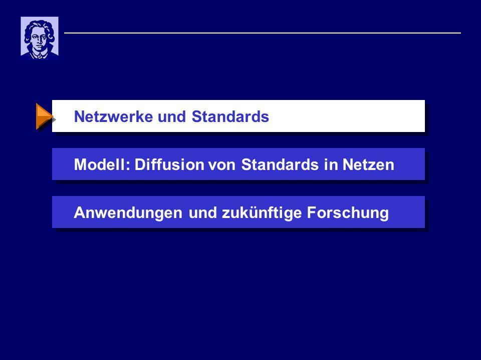 Netzwerke und StandardsModell: Diffusion von Standards in NetzenAnwendungen und zukünftige Forschung