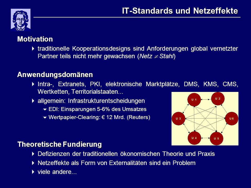 IT-Standards und Netzeffekte Motivation  traditionelle Kooperationsdesigns sind Anforderungen global vernetzter Partner teils nicht mehr gewachsen (Netz  Stahl)Anwendungsdomänen  Intra-, Extranets, PKI, elektronische Marktplätze, DMS, KMS, CMS, Wertketten, Territorialstaaten...