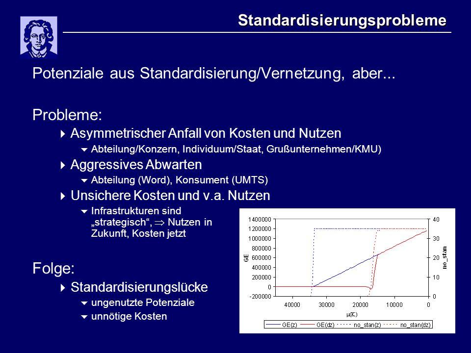 Standardisierungsprobleme Potenziale aus Standardisierung/Vernetzung, aber...