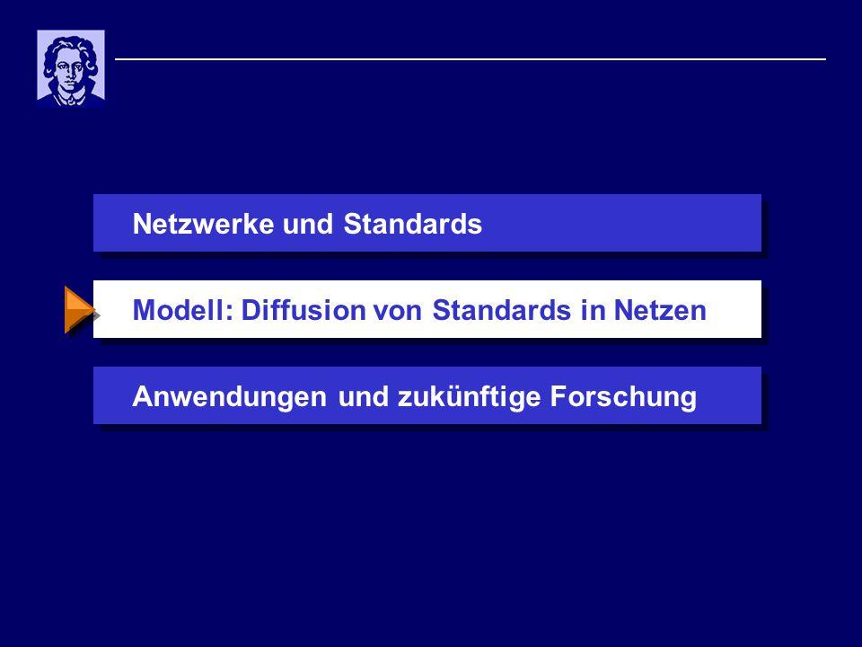 Netzwerke und StandardsAnwendungen und zukünftige ForschungModell: Diffusion von Standards in Netzen