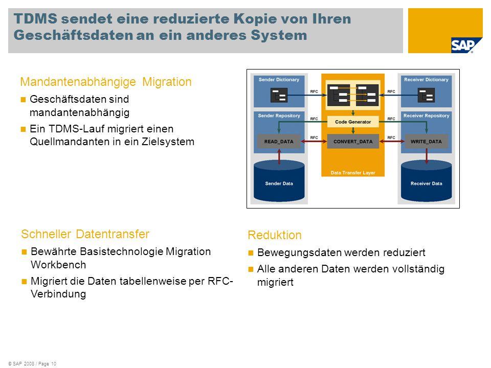 © SAP 2008 / Page 10 TDMS sendet eine reduzierte Kopie von Ihren Geschäftsdaten an ein anderes System Mandantenabhängige Migration Geschäftsdaten sind