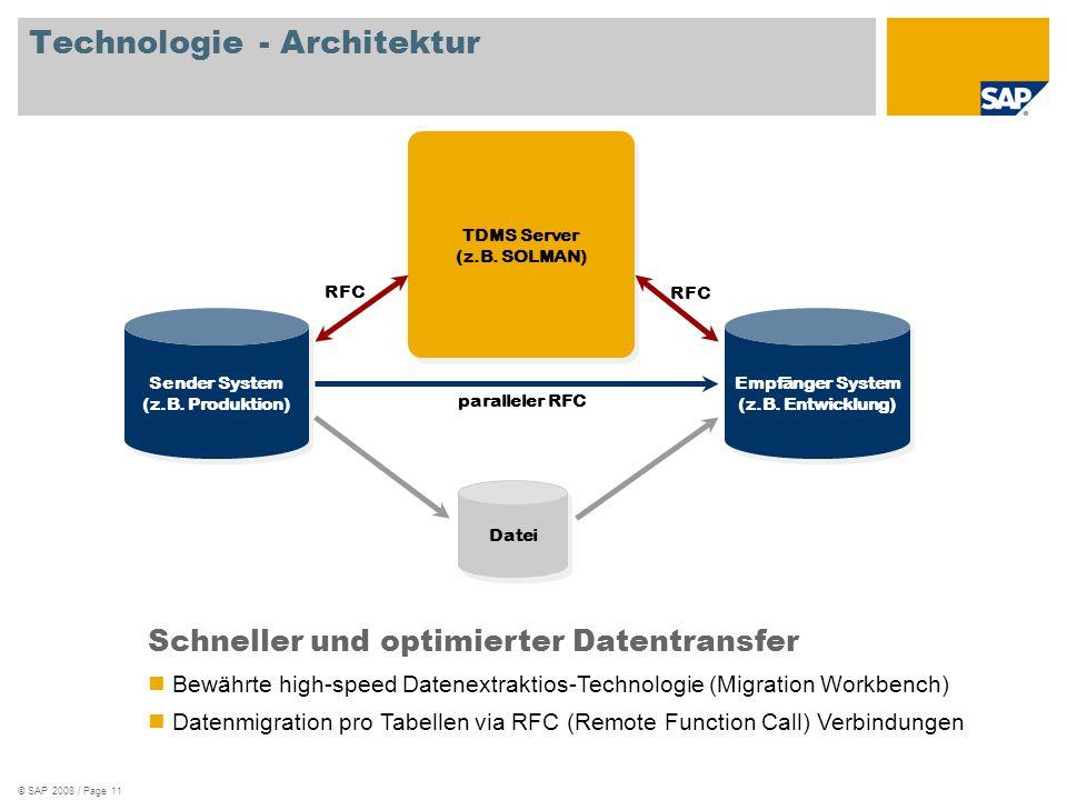 © SAP 2008 / Page 11 Technologie - Architektur Schneller und optimierter Datentransfer Bewährte high-speed Datenextraktios-Technologie (Migration Work