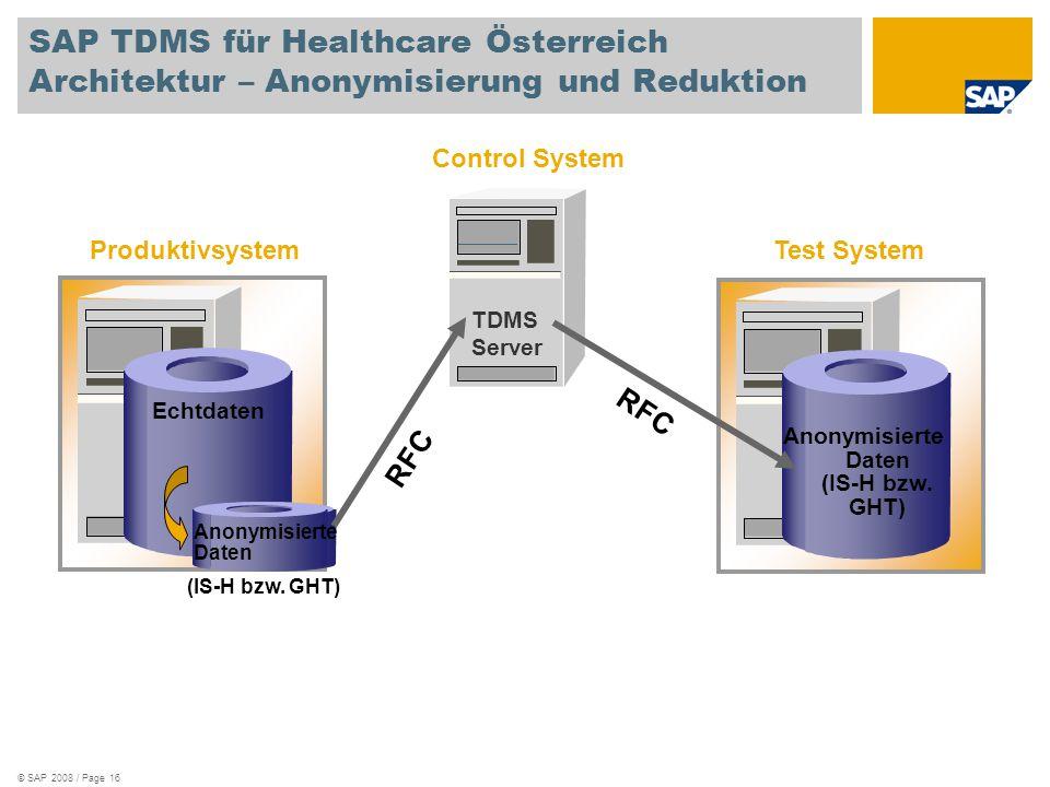 © SAP 2008 / Page 16 Anonymisierte Daten Produktivsystem Echtdaten TDMS Server Test System (IS-H bzw. GHT) Anonymisierte Daten (IS-H bzw. GHT) RFC Con