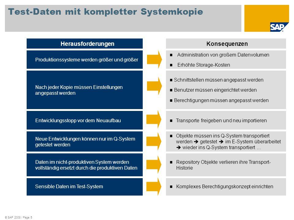 © SAP 2008 / Page 5 Test-Daten mit kompletter Systemkopie HerausforderungenKonsequenzen Produktionssysteme werden größer und größer Administration von
