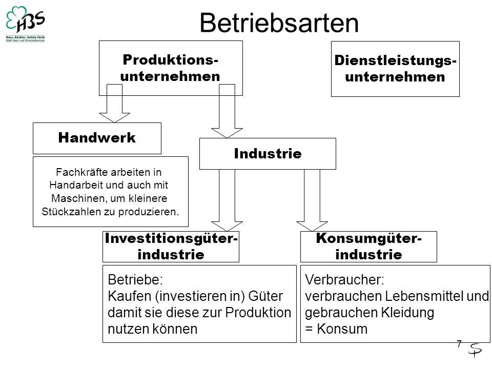 Gemeinwirtschaftsunternehmen: Ämter wollen den Bürgern bestimmte Güter oder Dienstleistungen möglichst preiswert anbieten.