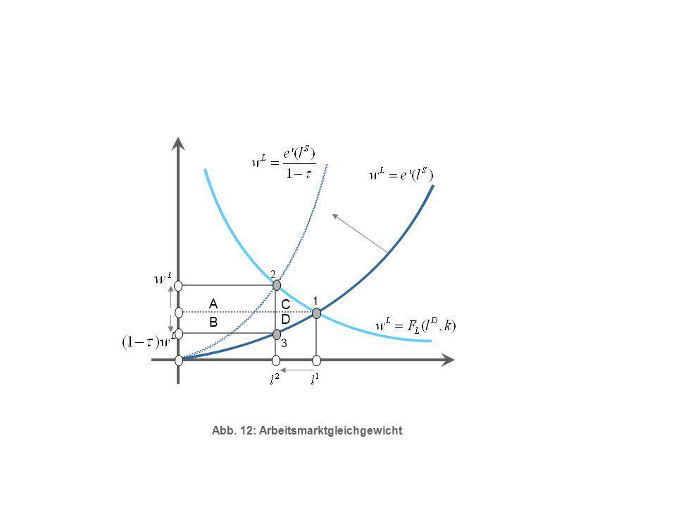 A D 3 2 1 Abb. 12: Arbeitsmarktgleichgewicht B C