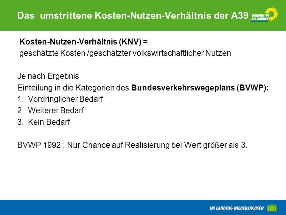 Das umstrittene Kosten-Nutzen-Verhältnis der A39 Kosten-Nutzen-Verhältnis (KNV) = geschätzte Kosten /geschätzter volkswirtschaftlicher Nutzen Je nach Ergebnis Einteilung in die Kategorien des Bundesverkehrswegeplans (BVWP): 1.Vordringlicher Bedarf 2.Weiterer Bedarf 3.Kein Bedarf BVWP 1992 : Nur Chance auf Realisierung bei Wert größer als 3.