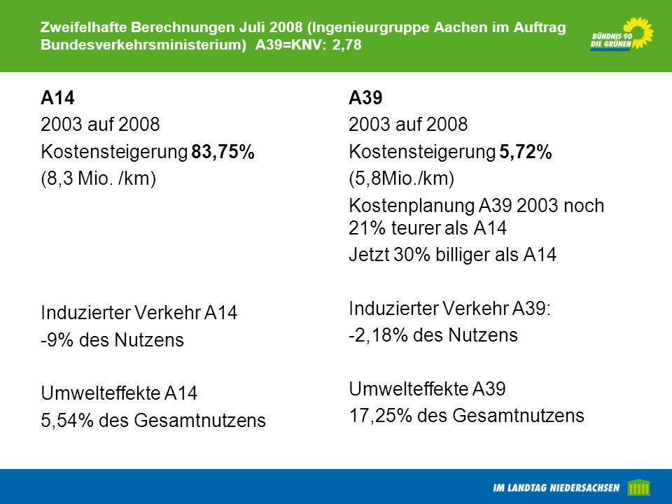 Zweifelhafte Berechnungen Juli 2008 (Ingenieurgruppe Aachen im Auftrag Bundesverkehrsministerium) A39=KNV: 2,78 A14 2003 auf 2008 Kostensteigerung 83,