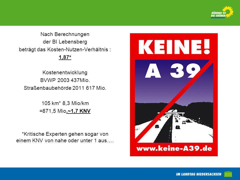Nach Berechnungen der BI Lebensberg beträgt das Kosten-Nutzen-Verhältnis : 1,87* Kostenentwicklung BVWP 2003 437Mio. Straßenbaubehörde 2011 617 Mio. 1