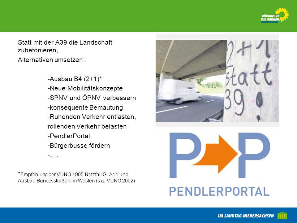Statt mit der A39 die Landschaft zubetonieren, Alternativen umsetzen : -Ausbau B4 (2+1)* -Neue Mobilitätskonzepte -SPNV und ÖPNV verbessern -konsequente Bemautung -Ruhenden Verkehr entlasten, rollenden Verkehr belasten -PendlerPortal -Bürgerbusse fördern -….