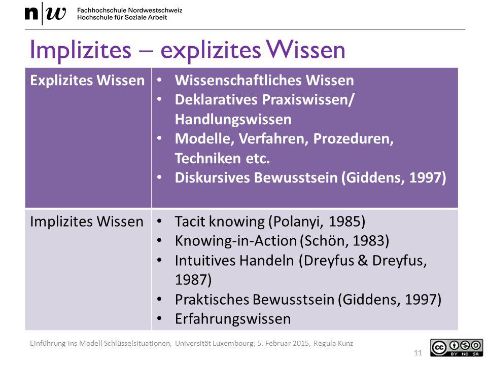 Einführung ins Modell Schlüsselsituationen, Universität Luxembourg, 5. Februar 2015, Regula Kunz 11 Implizites – explizites Wissen Explizites Wissen W