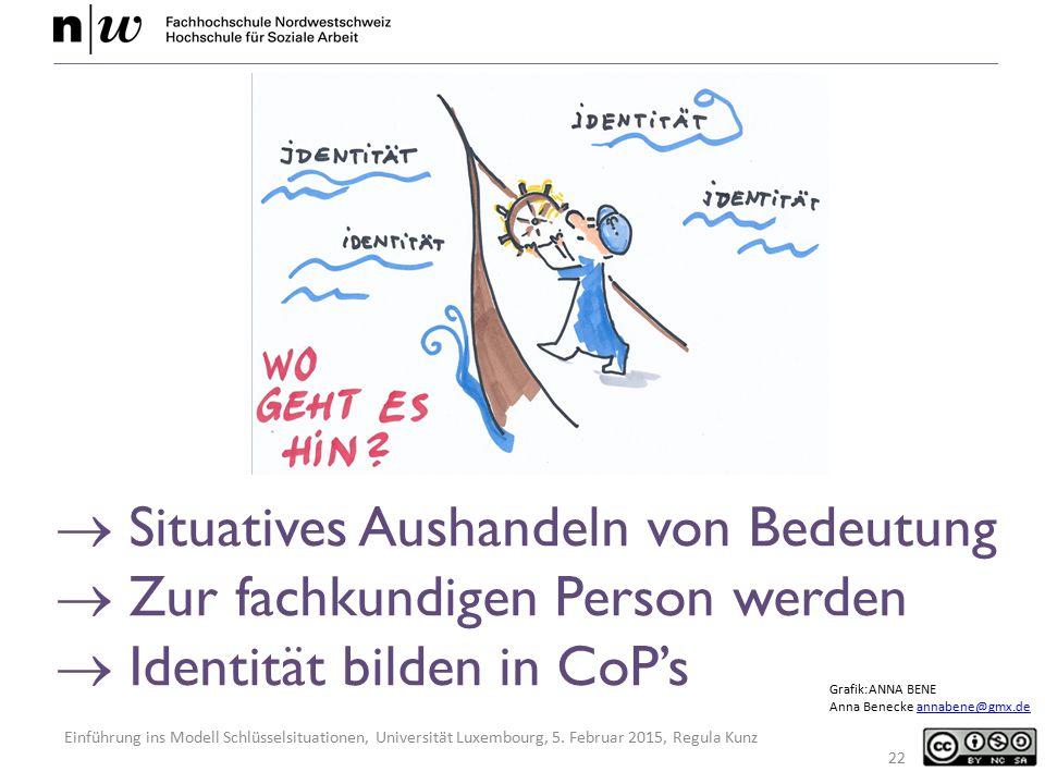 Einführung ins Modell Schlüsselsituationen, Universität Luxembourg, 5. Februar 2015, Regula Kunz 22  Situatives Aushandeln von Bedeutung  Zur fachku