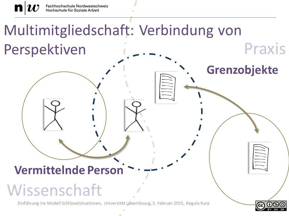 Einführung ins Modell Schlüsselsituationen, Universität Luxembourg, 5. Februar 2015, Regula Kunz Multimitgliedschaft: Verbindung von Perspektiven Gren