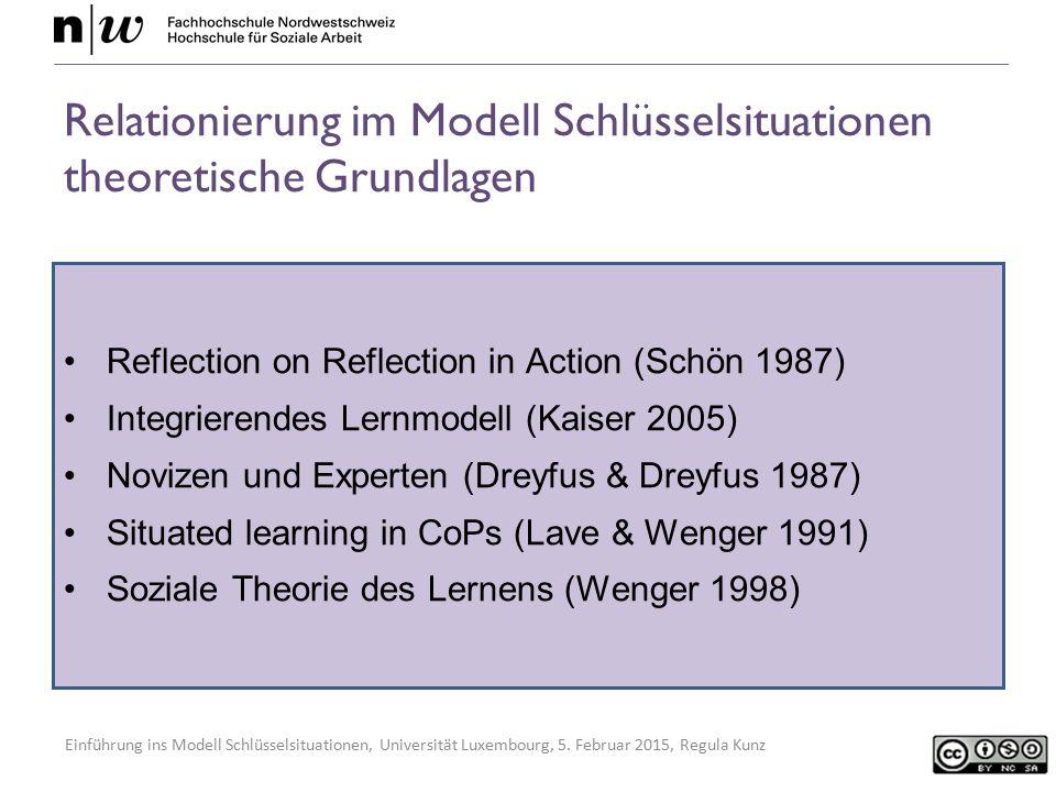 Einführung ins Modell Schlüsselsituationen, Universität Luxembourg, 5. Februar 2015, Regula Kunz Relationierung im Modell Schlüsselsituationen theoret