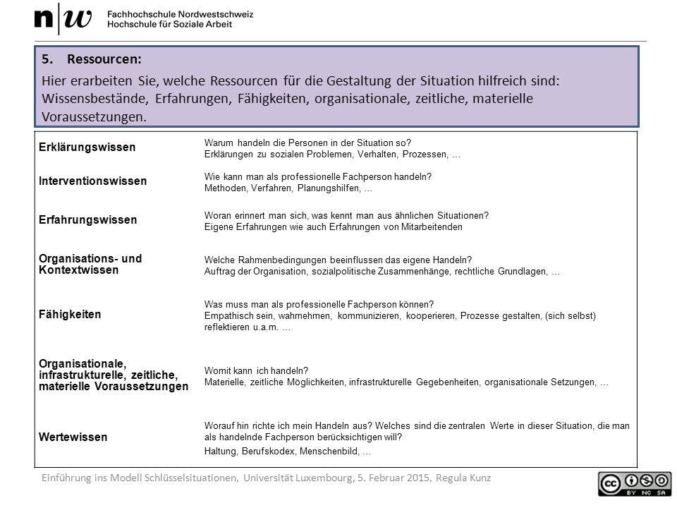 Einführung ins Modell Schlüsselsituationen, Universität Luxembourg, 5. Februar 2015, Regula Kunz 5.Ressourcen: Hier erarbeiten Sie, welche Ressourcen