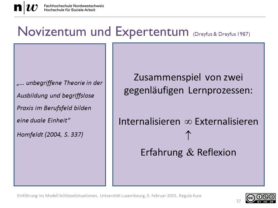 Einführung ins Modell Schlüsselsituationen, Universität Luxembourg, 5. Februar 2015, Regula Kunz Novizentum und Expertentum (Dreyfus & Dreyfus 1987) Z