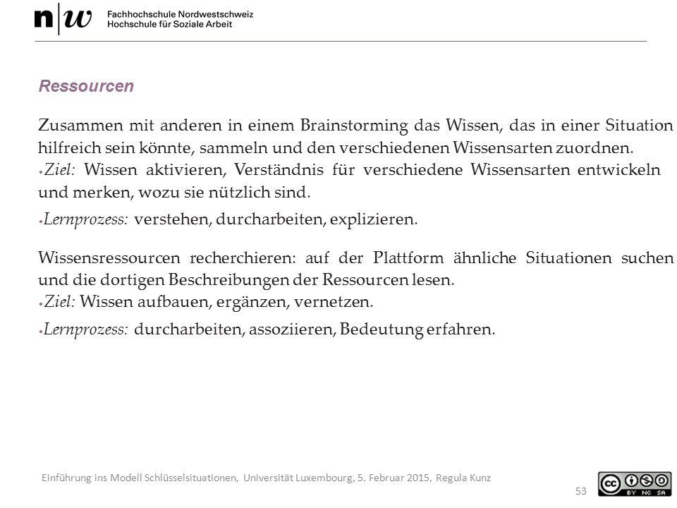 Einführung ins Modell Schlüsselsituationen, Universität Luxembourg, 5. Februar 2015, Regula Kunz 53 Ressourcen Zusammen mit anderen in einem Brainstor