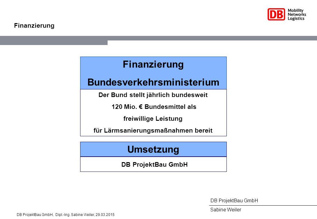 DB ProjektBau GmbH Sabine Weiler Finanzierung Bundesverkehrsministerium Der Bund stellt jährlich bundesweit 120 Mio. € Bundesmittel als freiwillige Le
