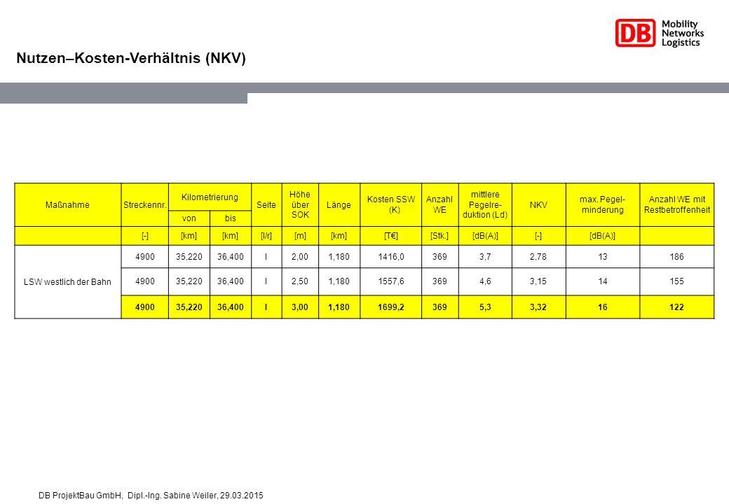 Nutzen–Kosten-Verhältnis (NKV) DB ProjektBau GmbH, Dipl.-Ing. Sabine Weiler, 29.03.2015 MaßnahmeStreckennr. Kilometrierung Seite Höhe über SOK Länge K