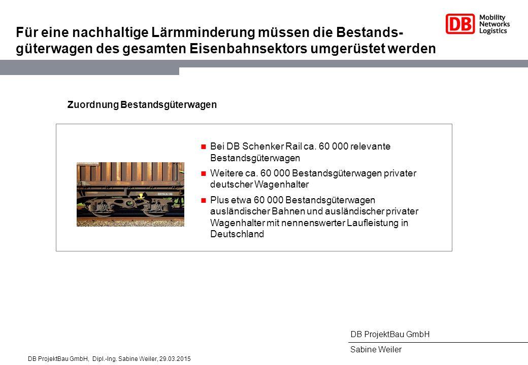 DB ProjektBau GmbH Sabine Weiler Für eine nachhaltige Lärmminderung müssen die Bestands- güterwagen des gesamten Eisenbahnsektors umgerüstet werden Zuordnung Bestandsgüterwagen Bei DB Schenker Rail ca.