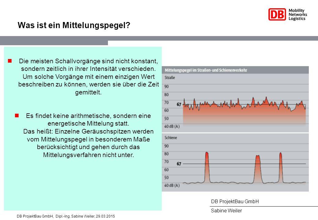 DB ProjektBau GmbH Sabine Weiler DB ProjektBau GmbH, Dipl.-Ing. Sabine Weiler, 29.03.2015 Was ist ein Mittelungspegel? Die meisten Schallvorgänge sind