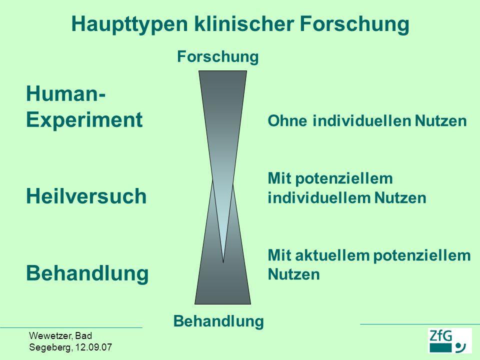 Wewetzer, Bad Segeberg, 12.09.07 Haupttypen klinischer Forschung Human- Experiment Heilversuch Behandlung Forschung Behandlung Ohne individuellen Nutz