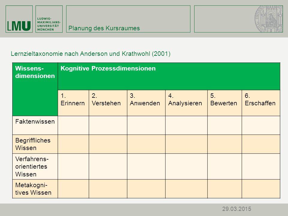 29.03.2015 Planung des Kursraumes Lernzieltaxonomie nach Anderson und Krathwohl (2001) Wissens- dimensionen Kognitive Prozessdimensionen 1.