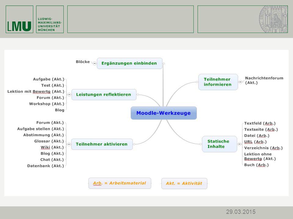 Planung des Kursraumes Vorbereitung des Projektes Zusammensetzung der Zielgruppe: Lernziele: Beschreibung der einzelnen Lernziele (erinnern, verstehen, anwenden, analysieren, bewerten, erschaffen) LerninhaltMethodeMedienDauerLernzielkontrolle