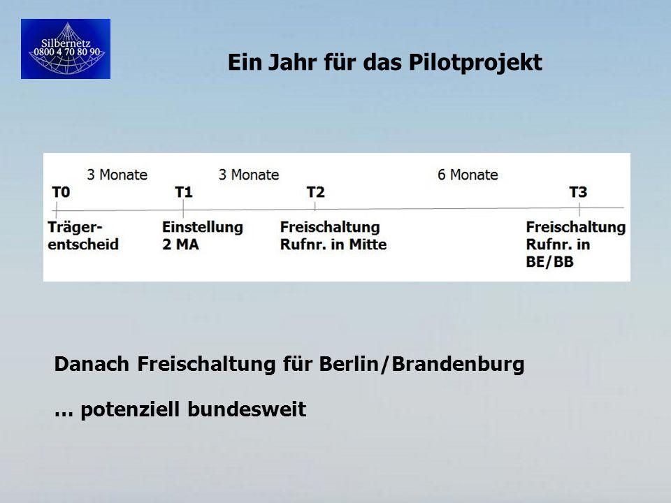 Ein Jahr für das Pilotprojekt Danach Freischaltung für Berlin/Brandenburg … potenziell bundesweit