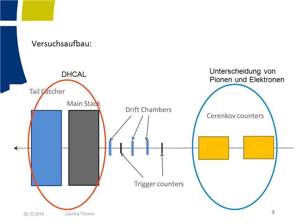 Versuchsaufbau: Unterscheidung von Pionen und Elektronen DHCAL 5 30.10.2014 Lavinia Thimm