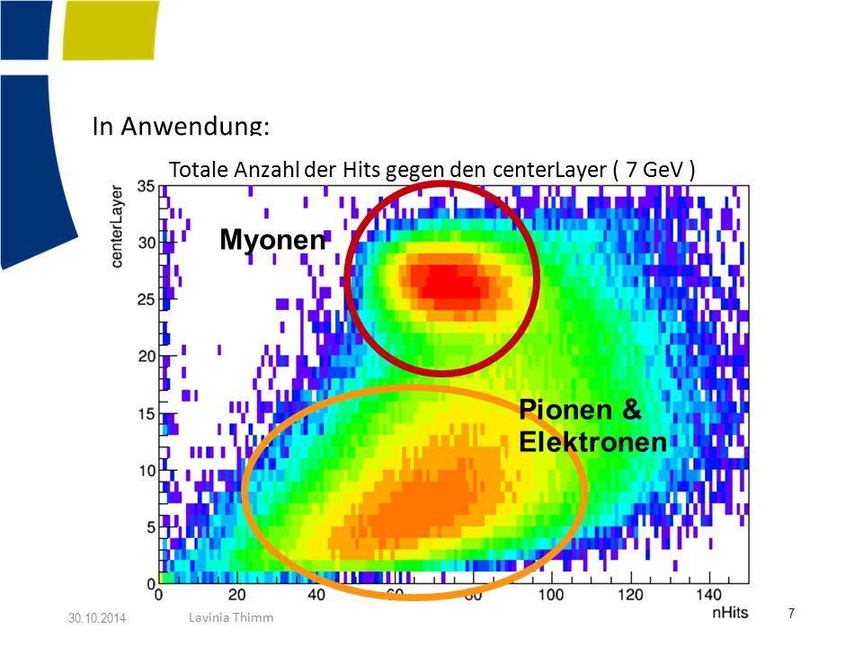 In Anwendung: Totale Anzahl der Hits gegen den centerLayer ( 7 GeV ) Myonen Pionen & Elektronen 7 30.10.2014 Lavinia Thimm