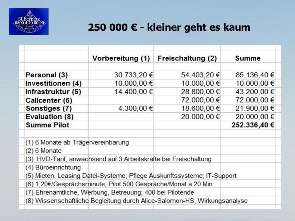 250 000 € - kleiner geht es kaum
