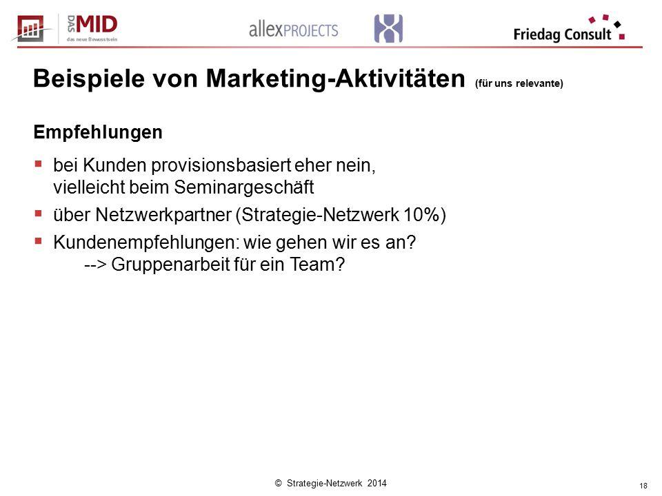 © Strategie-Netzwerk 2014 18 Beispiele von Marketing-Aktivitäten (für uns relevante) Empfehlungen  bei Kunden provisionsbasiert eher nein, vielleicht