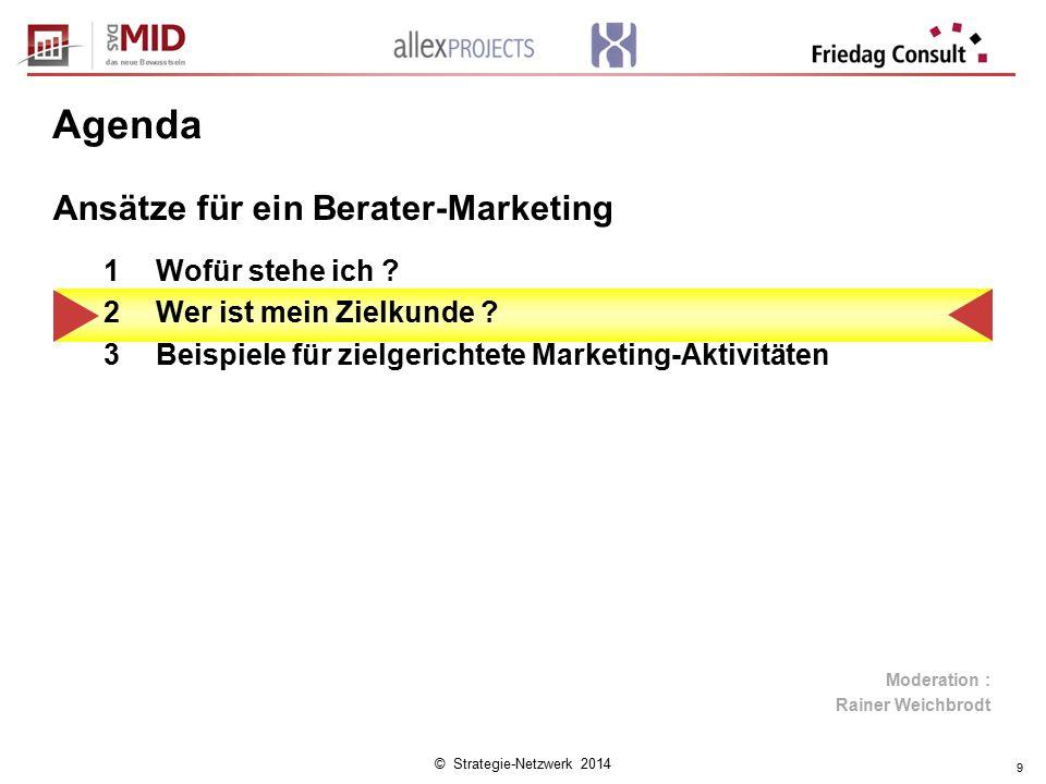 © Strategie-Netzwerk 2014 9 Agenda 1Wofür stehe ich ? 2Wer ist mein Zielkunde ? 3Beispiele für zielgerichtete Marketing-Aktivitäten Ansätze für ein Be