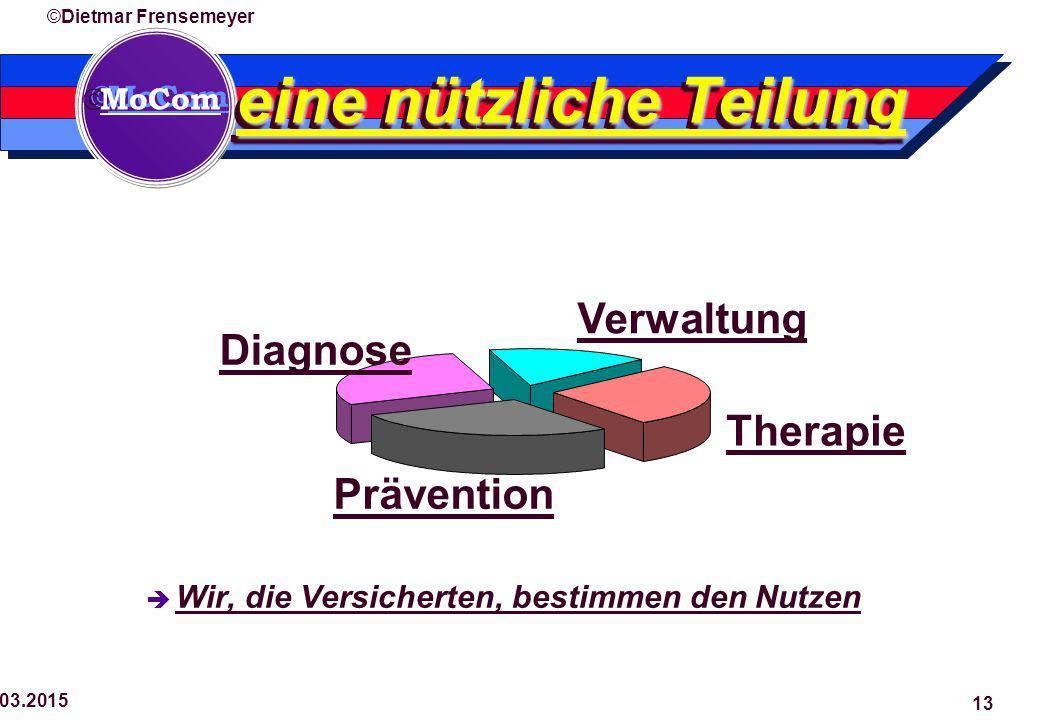  MoCom ©Dietmar Frensemeyer 29.03.2015 13 eine nützliche Teilung Therapie Prävention Diagnose  Wir, die Versicherten, bestimmen den Nutzen Verwaltung
