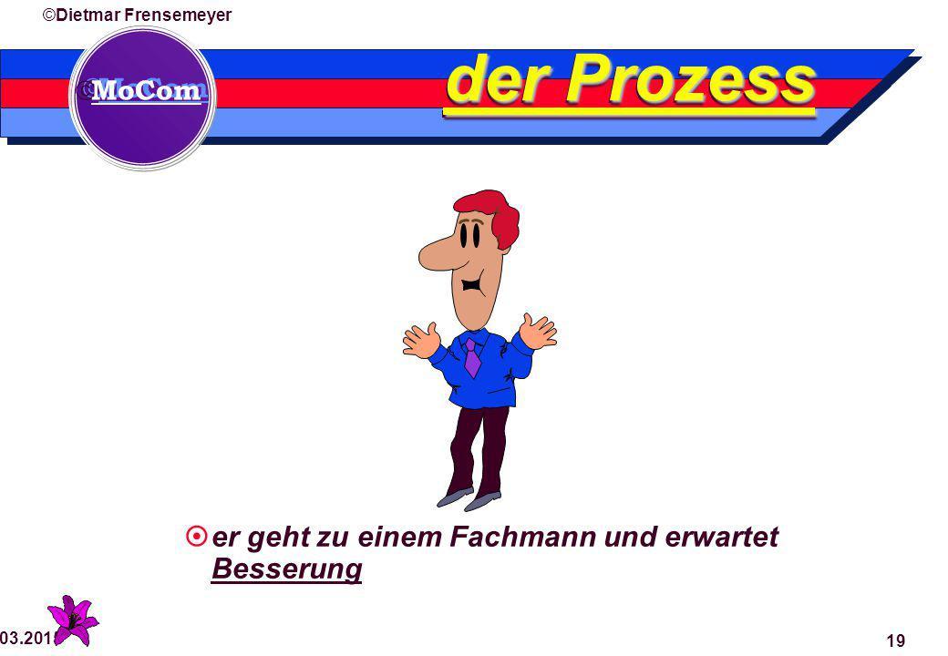 MoCom ©Dietmar Frensemeyer 29.03.2015 19 der Prozess  er geht zu einem Fachmann und erwartet Besserung