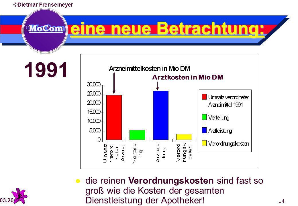  MoCom ©Dietmar Frensemeyer 29.03.2015 34 eine neue Betrachtung: 1991 die reinen Verordnungskosten sind fast so groß wie die Kosten der gesamten Dienstleistung der Apotheker.