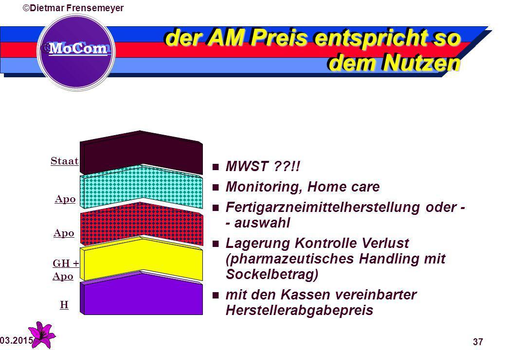  MoCom ©Dietmar Frensemeyer 29.03.2015 37 der AM Preis entspricht so dem Nutzen MWST !.