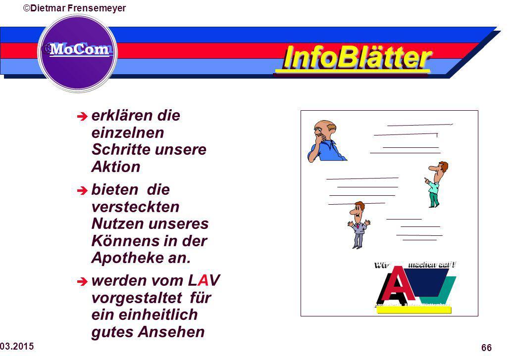 MoCom ©Dietmar Frensemeyer 29.03.2015 66 InfoBlätter InfoBlätter  erklären die einzelnen Schritte unsere Aktion  bieten die versteckten Nutzen unseres Könnens in der Apotheke an.
