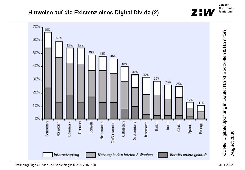 MTU 2002 Einführung Digital Divide und Nachhaltigkeit/ 23.9.2002 / 10 Hinweise auf die Existenz eines Digital Divide (2) Quelle: Digitale Spaltung in