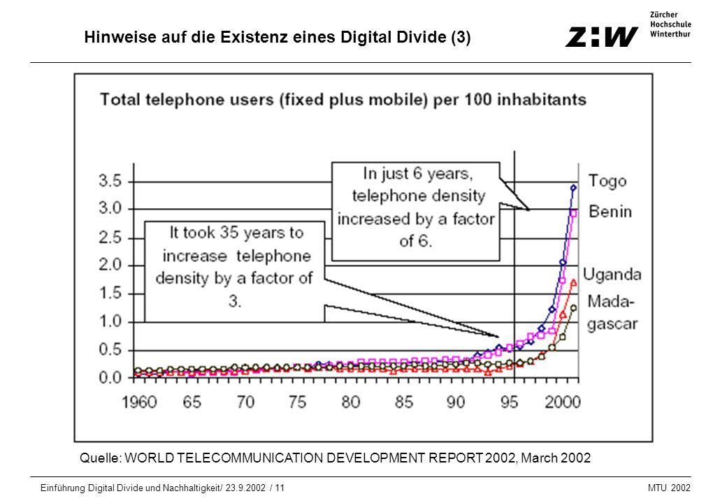 MTU 2002 Einführung Digital Divide und Nachhaltigkeit/ 23.9.2002 / 11 Hinweise auf die Existenz eines Digital Divide (3) Quelle: WORLD TELECOMMUNICATI