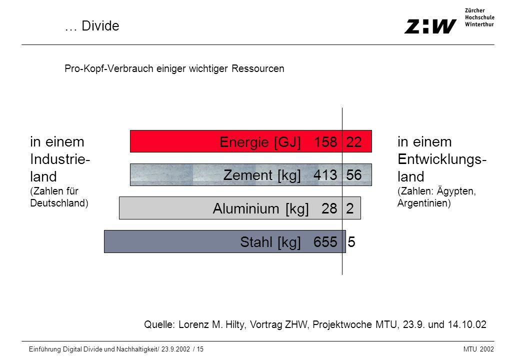 MTU 2002 Einführung Digital Divide und Nachhaltigkeit/ 23.9.2002 / 15 Pro-Kopf-Verbrauch einiger wichtiger Ressourcen Energie [GJ] 15822 Stahl [kg] 65