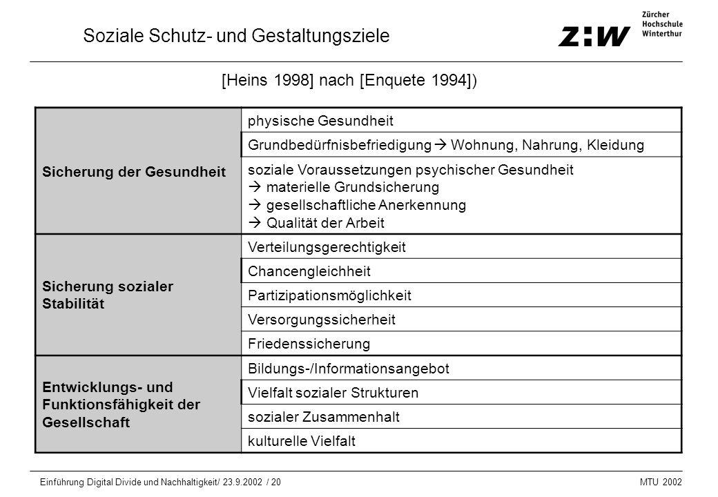 MTU 2002 Einführung Digital Divide und Nachhaltigkeit/ 23.9.2002 / 20 Soziale Schutz- und Gestaltungsziele [Heins 1998] nach [Enquete 1994]) Sicherung