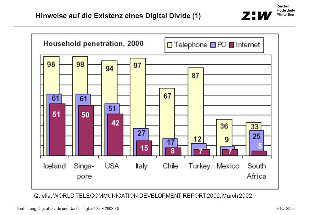 MTU 2002 Einführung Digital Divide und Nachhaltigkeit/ 23.9.2002 / 9 Hinweise auf die Existenz eines Digital Divide (1) Quelle: WORLD TELECOMMUNICATIO